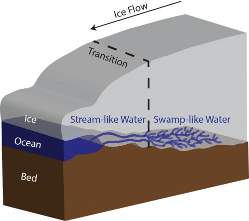 Scientists image vast subglacial water system under West Antarctica's Thwaites Glacier