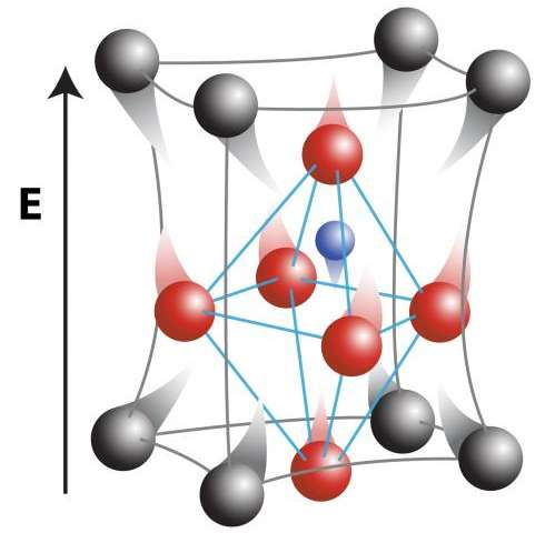 Smaller than small: Why we measure the space between atoms