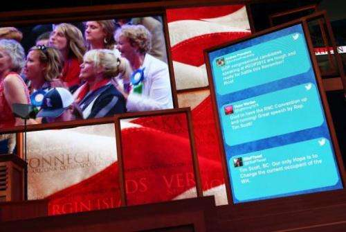 Social media tweets are displayed during the Republican National Convention on August 28, 2012 in Tampa, Florida