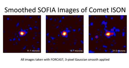SOFIA's Target of Opportunity: Comet ISON