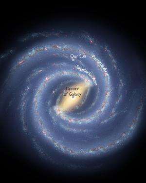 Earth's Milky Way neighborhood gets more respect