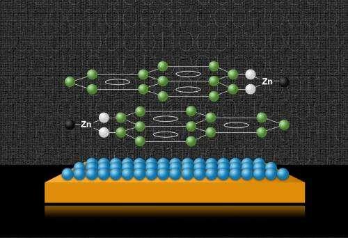 Storing data in individual molecules: Molecular memory near room temperature