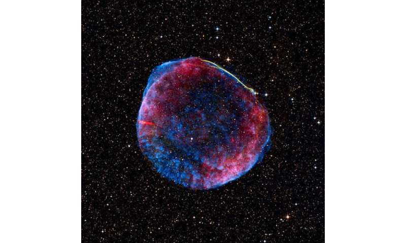Supernovae and the origin of cosmic rays