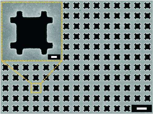 Theory and practice key to optimized broadband, low-loss optical metamaterials