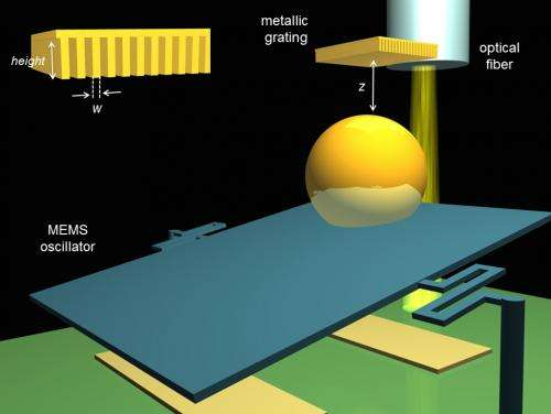 The reins of Casimir: Engineered nanostructures could offer way to control quantum effect