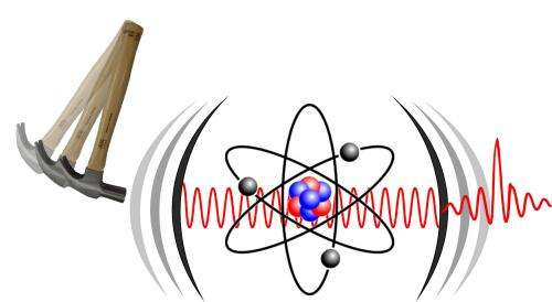 The superfast emission of a light source