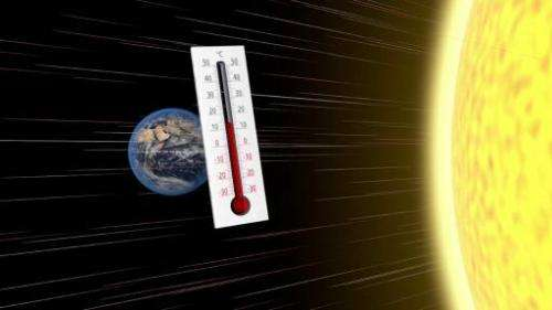 The world's warmest decade