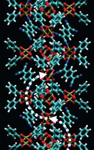 Welcome guests: Added molecules allow metal-organic frameworks to conduct electricity
