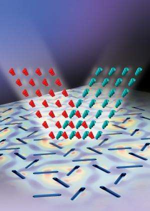 Researchers develop metamaterials able to control spread of light