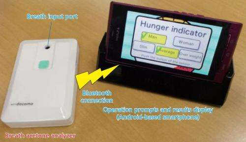 Japanese mobile provider develops exercise breathalyzer device to test for fat burning