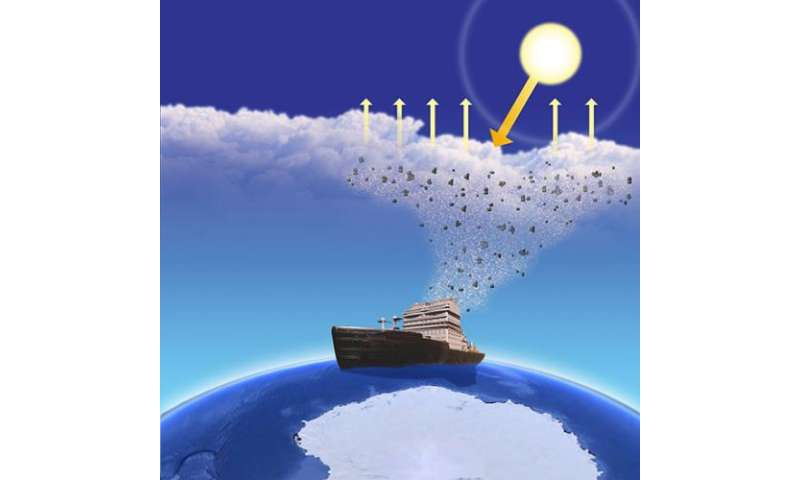 Atmospheric particles can brighten cold clouds as well as warm ones