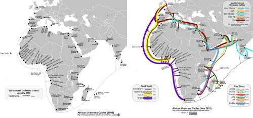 Broadband is East Africa's 21st century railway to the world