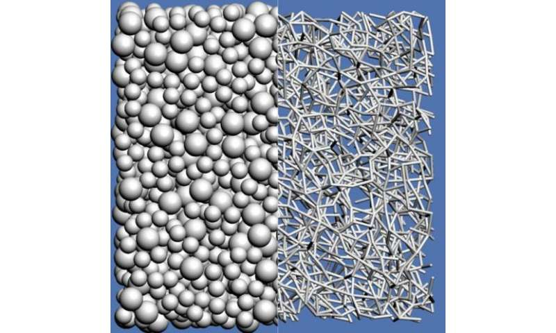 CCNY team models sudden thickening of complex fluids