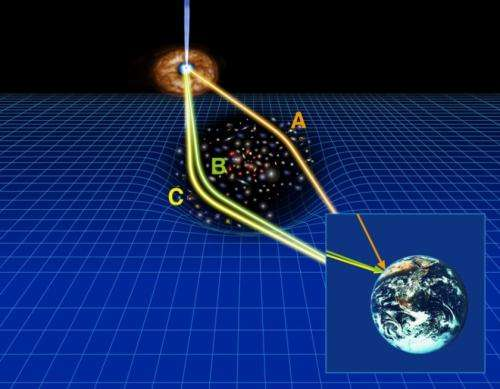 Confirming a 3-D structural view of a quasar outflow