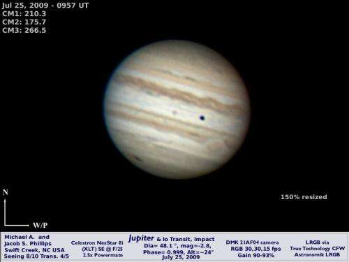 Could Jupiter become a star?