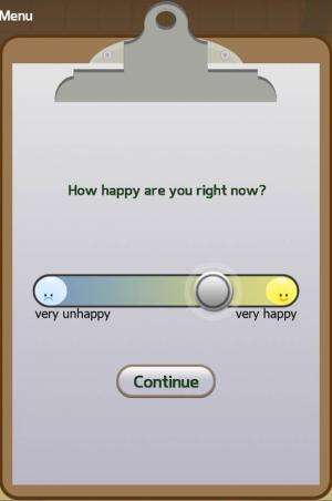 Equation to predict happiness