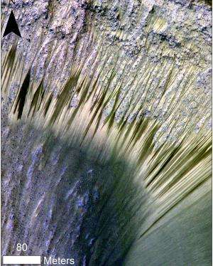 Flowing water on Mars appears likely but hard to prove