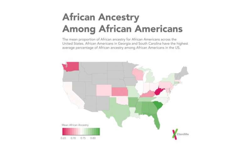 Genetic ancestry of different ethnic groups varies across the United States