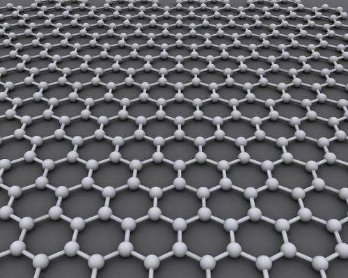 Researchers create 'force field' for super materials