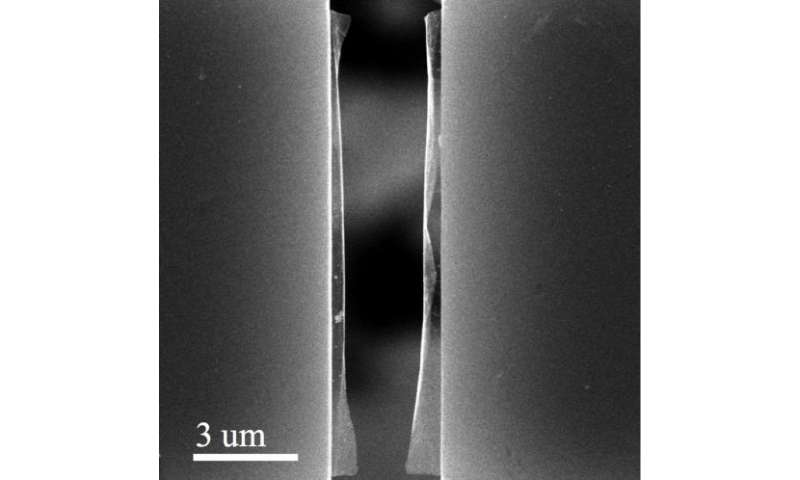 Graphene only as strong as weakest link
