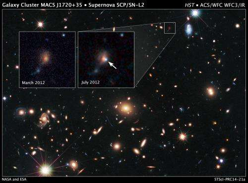 Hubble astronomers use supernovae to gauge power of cosmic lenses