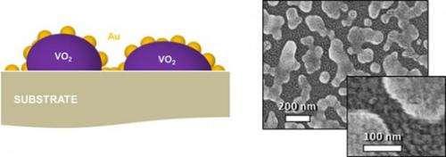 Nanoscale optical switch breaks miniaturization barrier