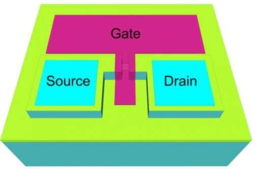 Nanowire bridging transistors open way to next-generation electronics