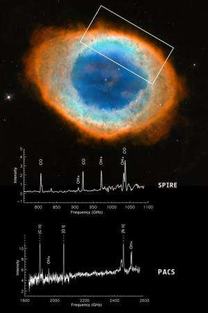 New molecules around old stars