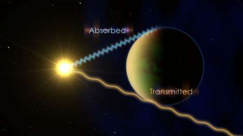 Oxygen In Exoplanet Atmospheres Could Fool Search For Life