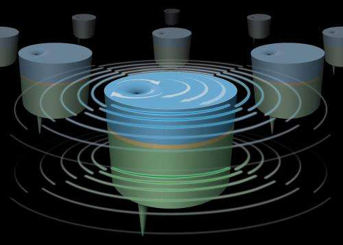 Scientists explore syncronizing spins for more powerful nanoscale electronic devices