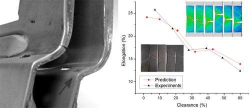 Simulation models can prevent sheet failures in automobile alloy materials