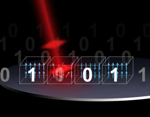 Speeding up data storage by a thousand times with 'spin current'