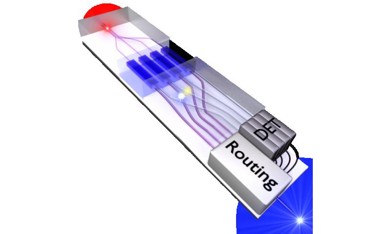 Ultrabright lasers help switch single photons