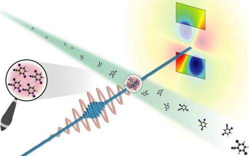 Researchers capture snapshots of free molecules by the light of the free electron laser
