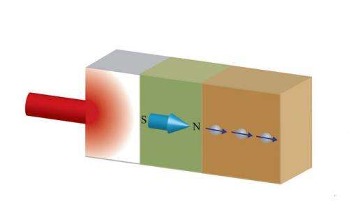 University of Illinois study advances limits for ultrafast nano-devices