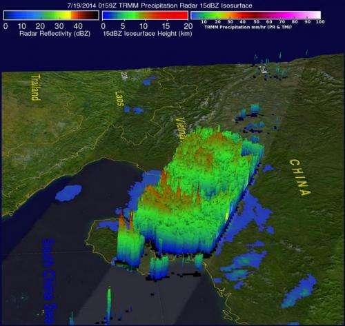 NASA's TRMM satellite measures up Super Typhoon Rammasun