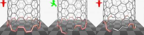 Scientists refine formula for nanotube types