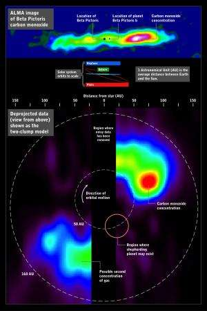 ALMA sees icy wreckage in nearby solar system: Possible hidden planet causing rapid-fire cometary collisions