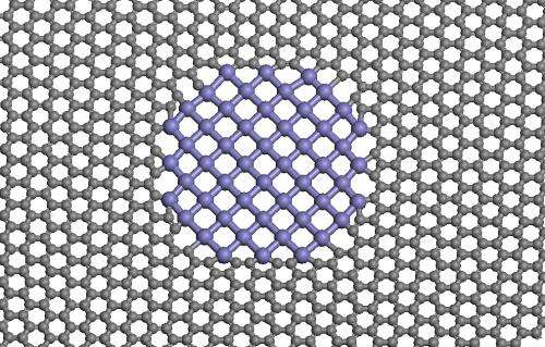 Atomically thick metal membranes