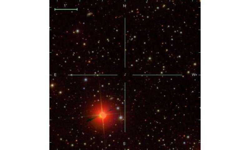 Can super-fast stars unveil dark matter's secrets?