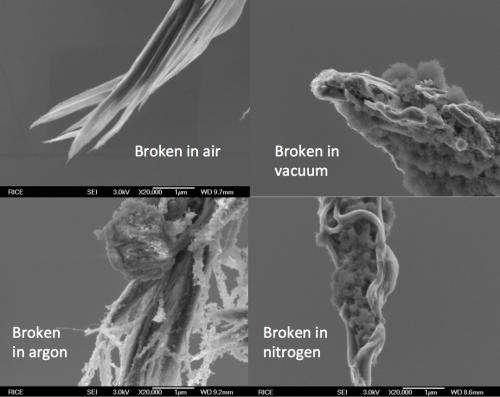 Carbon nanotube fibers outperform copper
