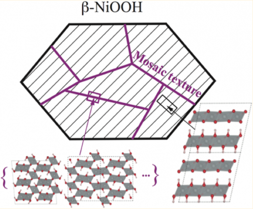 Computational clues into the structure of a promising energy conversion catalyst