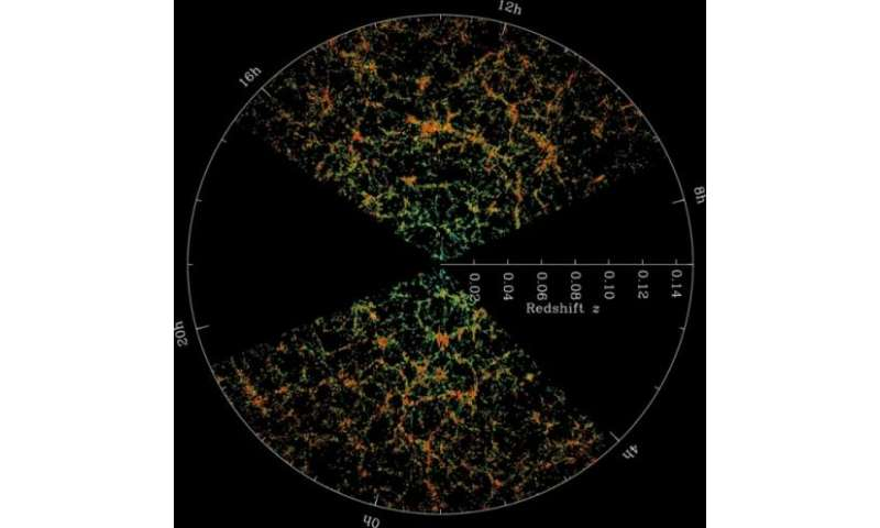 Cosmologists weigh cosmic filaments and voids