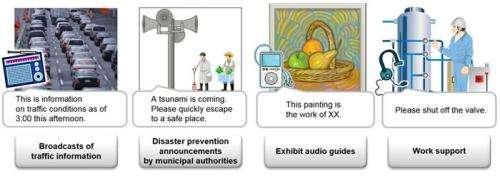 Fujitsu develops new speech synthesis technology