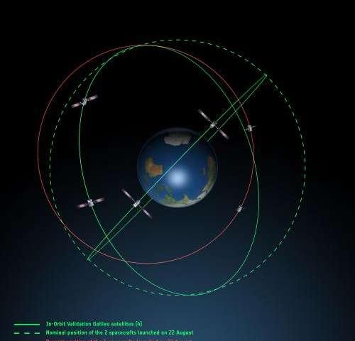 Galileo satellite set for new orbit