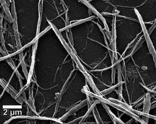 Nanoribbon film keeps glass ice-free