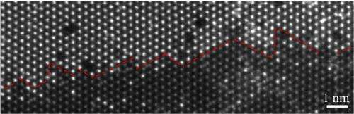 'Pixel' engineered electronics have growth potential