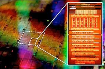 Researcher tracks photons to develop unprecedented quantum technology
