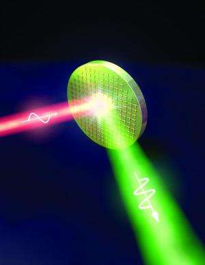 Researchers invent 'meta mirror' to help advance nonlinear optical systems
