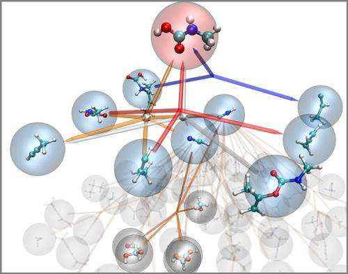 Chemists develop 'nanoreactor' for discovering new chemical reactions
